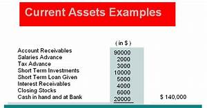 Current Assets Examples