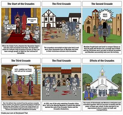 Ages Middle Tech Revolution Storyboards Storyboard