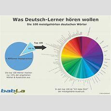 17 Best Images About Deutsch On Pinterest  Different Types Of, Activities For Kindergarten And