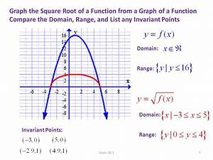 2.2 Square Root of a Function Square Root of the Linear ...