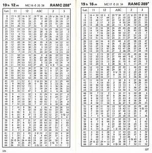 Fehler Des Mittelwertes Berechnen : aszendent berechnen ~ Themetempest.com Abrechnung
