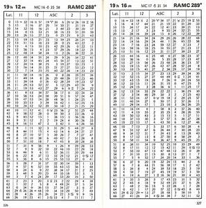 Zinsen Berechnen De Hypothekenrechner : aszendent berechnen ~ Themetempest.com Abrechnung