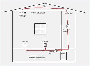 Lighting Junction Box Wiring Diagram  U2013 Vivresaville Com