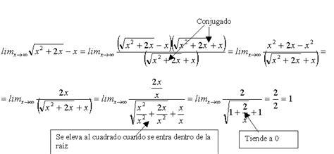 lmite de funciones clculo