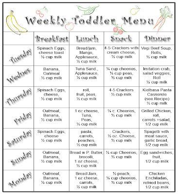 what a great idea to organize meals for the week i ll be 455 | 2d3a1814dc8ee173c2e4de6f857d66f8