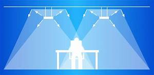 Beleuchtung Am Arbeitsplatz : raumbeleuchtung ~ Orissabook.com Haus und Dekorationen