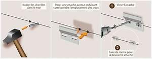 Fixer Tv Au Mur Sans Voir Les Fils : fixer un meuble haut de cuisine ooreka ~ Preciouscoupons.com Idées de Décoration