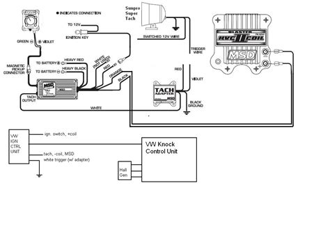 Pro Tach Wiring Diagram by Figure 4 17 Dual Synchronous Rotor Tachometer Wiring