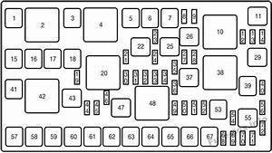 Fuse Box Diagram  U0026gt  Lincoln Mkx  2007