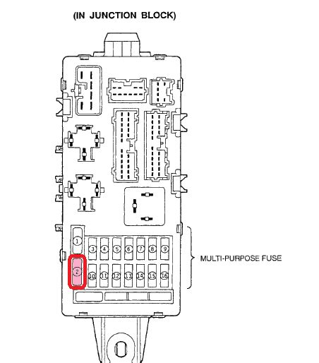 2000 Mitsubishi Eclipse Fuse Box Location by We A 2000 Mitsubishi Galant 4 Cylinder Every Now