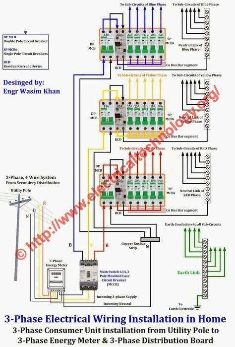 Split Ac Wiring Diagram Image Pdf