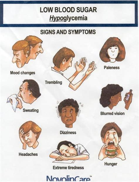 blog  symptoms   blood sugar