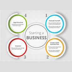 Tips For Starting A Business Questions You Need To Ask