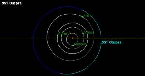 Orbit of Asteroid S Type (page 2) - Pics about space