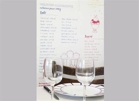 papier de cuisine papier peint de cuisine meilleures images d 39 inspiration