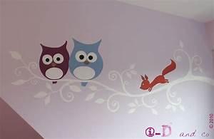 Pochoir chambre b b avec peinture murale pour chambre 10 for Chambre à coucher adulte moderne avec housse de couette camion scania