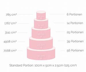 Aus Durchmesser Umfang Berechnen : wie man die tortengr sse berechnet minh cakes z rich ~ Themetempest.com Abrechnung