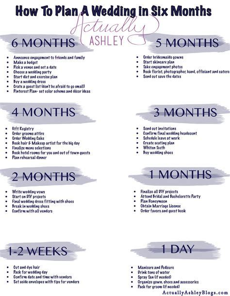 wedding planning how to plan a wedding in six months wedding planning timeline wedding