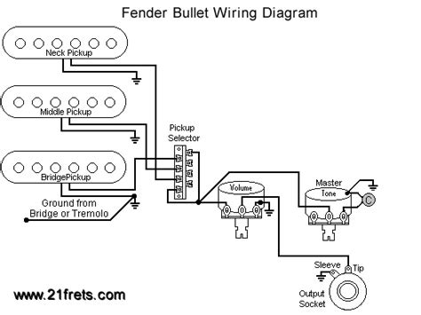 Squier Bullet Wiring Diagram by 38 Best Images About Guitar Schematic On Jimmy