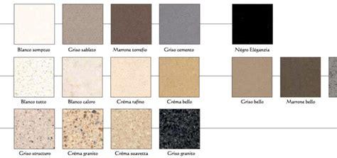 plan de travail cuisine quartz prix prix plan de travail quartz ikea maison design mail