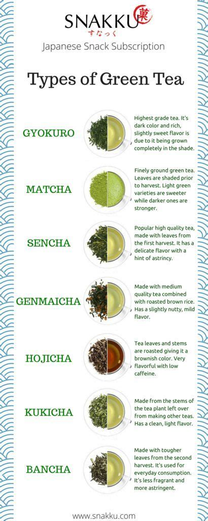 62 Best Images About Learn About Tea On Pinterest Loose