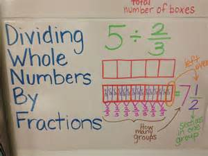 multiplying and dividing fractions by whole numbers pin dividing fractions by whole numbers on