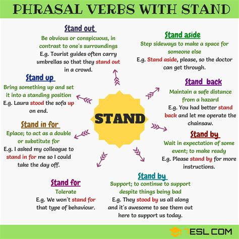 23 Phrasal Verbs With Stand (with Meaning And Examples)  7 E S L