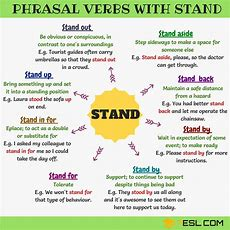 23 Phrasal Verbs With Stand Stand Aside, Stand By, Stand