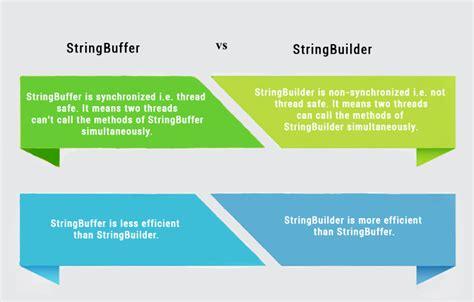 string bild difference between stringbuffer and stringbuilder javatpoint
