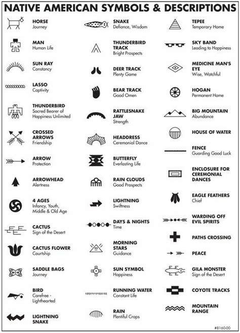 Native American symbols descriptions | Just for Fun