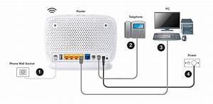 Support  U2013 Nbn Fttb  U0026 Nbn Fttn Modem Wiring