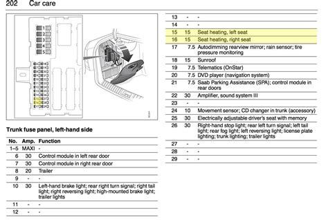 Saab 9 3 Fuse Box Diagram by Tag For 1999 Audi Tt Bmw 1 Series Abs Sensor Change Dash