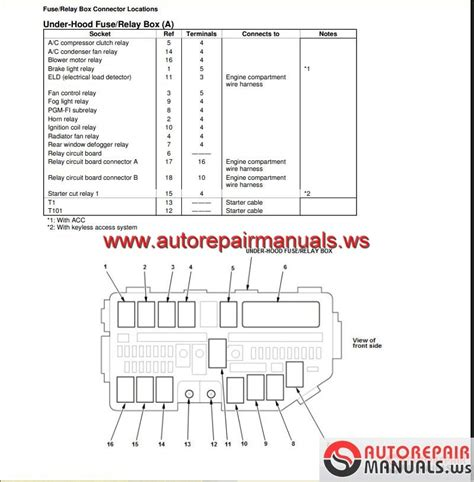 2004 honda crv service manual free wiring