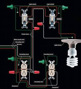 Conduit Wiring Diagram Pdf