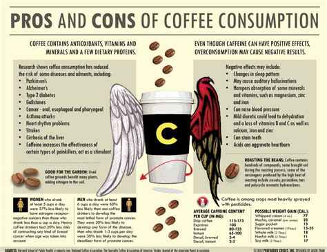 Pros & Cons of Coffee Consumption   Visual.ly