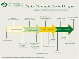 Academic Progress  Degreeworks