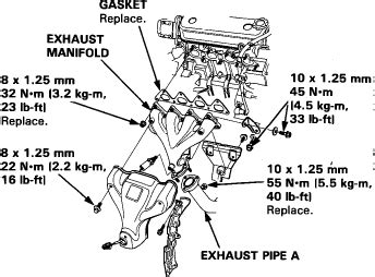 1992 Honda Accord Engine Diagram Exhaust by 1995 Honda Accord Exhaust Diagram Html Imageresizertool