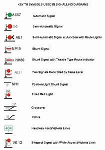 Key To Line Diagrams