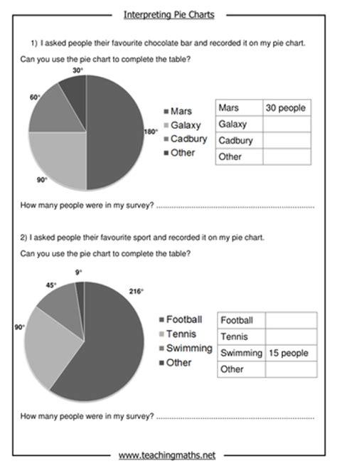 pie charts by teachingmaths teaching resources tes
