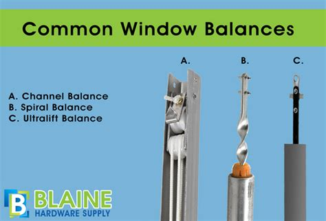 solving issues  window parts blaine hardware