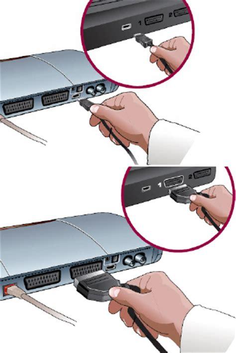 sfr si鑒e comment installer votre décodeur tv classique