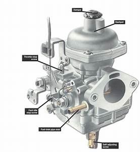 Adjusting A Stromberg Carburettor