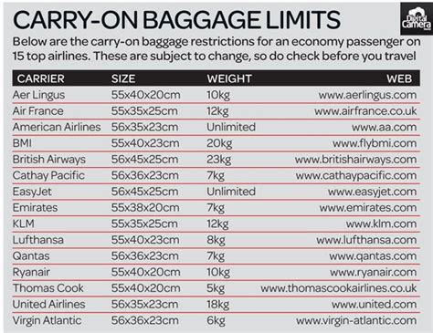 aircraft cabin luggage size sony xperia z5 tested in depth luggage