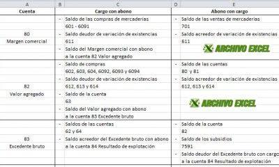 Control de Stock en excel Archivo Excel