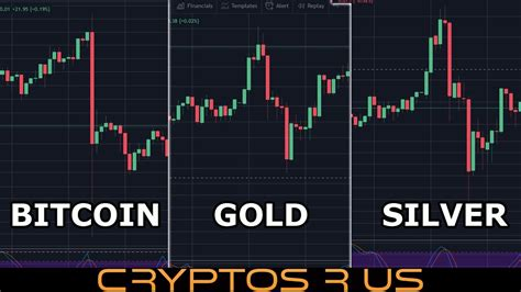 Bitcoin fell in price from $34,000. Bitcoin's Flash Crash Mimics Gold and Silver - What Can Learn From Them? - YouTube