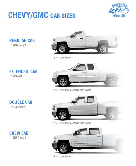 gmc pickup pictures posters news