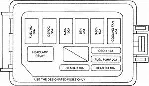 Ford Escort Fuse Box Diagram 1990