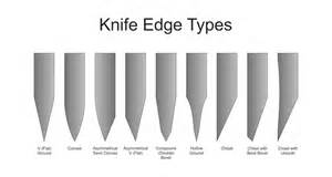 guide to kitchen knives knife edges 101 guide finest knife your go to resource
