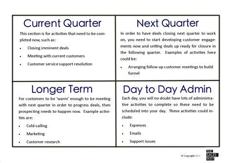 Sales Plan Template Sales Planning Template Portablegasgrillweber