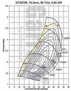 Enthalpie Berechnen : turbolader gr e berechnen energie und baumaschinen ~ Themetempest.com Abrechnung